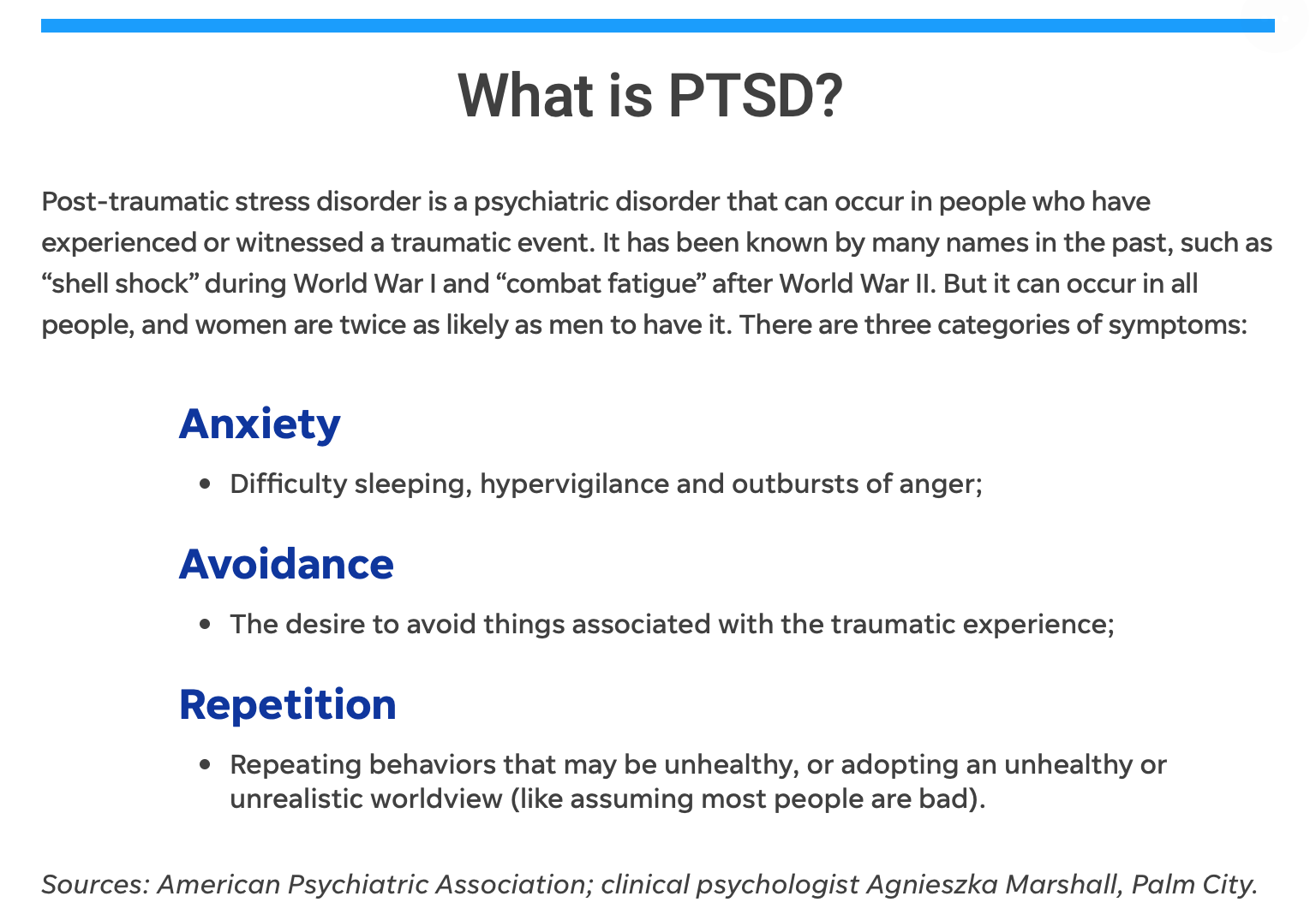 what is PTSD RITE