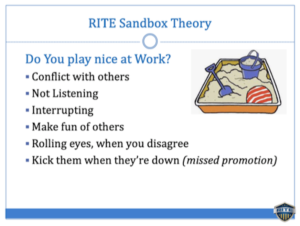 RITE sandbox theory