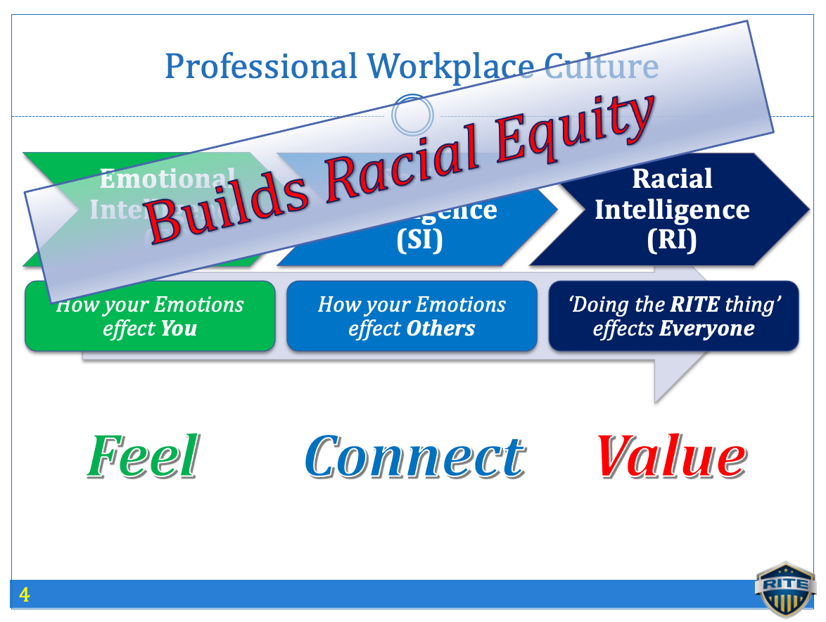 RITE builds racial equuity